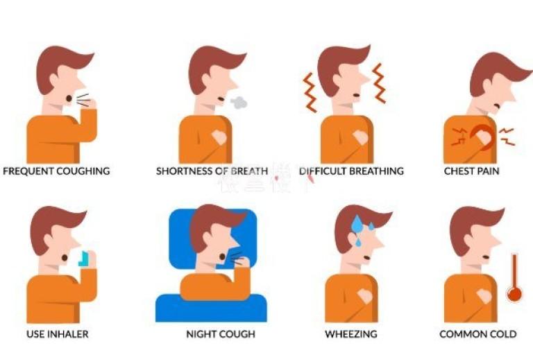 小曹这里分享一个关于燕窝治疗哮喘的真实案例